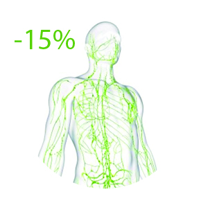 Прочистване на лимфата – Пълен пакет -15%